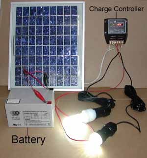 Solar Home Power Supply system